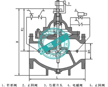 水泵控制阀结构图
