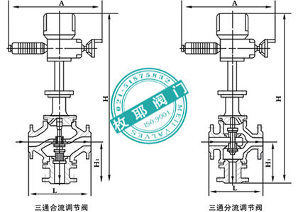zazq-上海电动三通合流调节阀