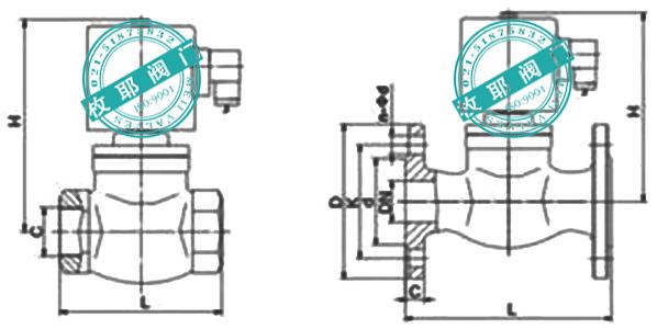 集直动式开阀和先导式两位一体的分步直动式特殊结构